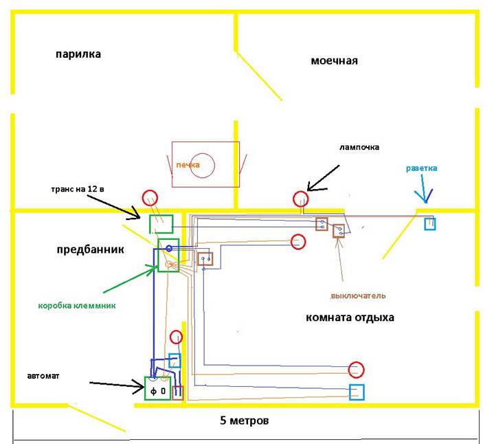 Примерная Схема прокладки кабеля для сауны