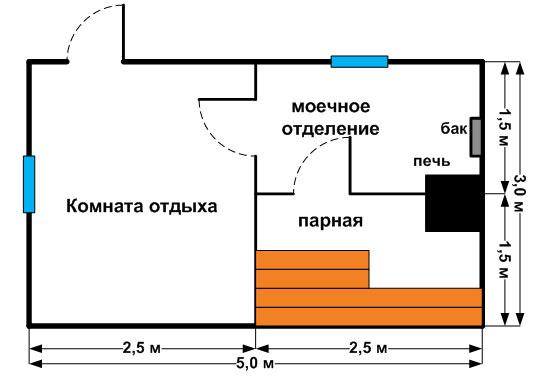 Выбор кабеля для подключения сауны по зонам